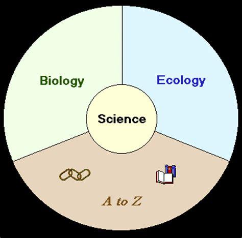 Homework sites for biology